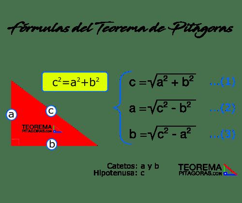 Formulas del teorema de Pitágoras