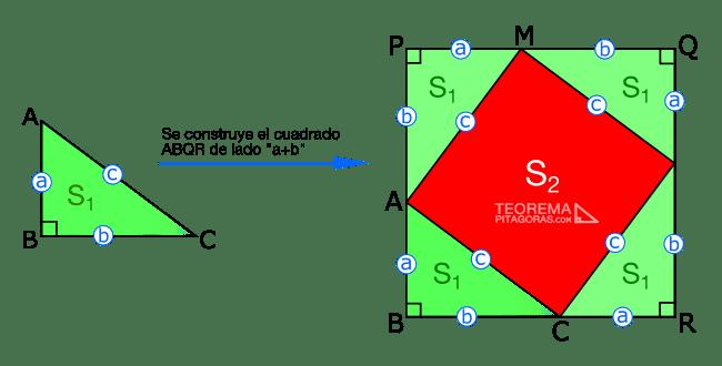 Demostración del teorema de Pitágoras por Áreas