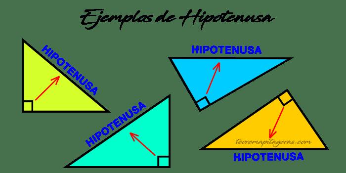 Ejemplos de la hipotenusa
