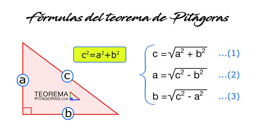 Fórmulas del teorema de Pitágoras