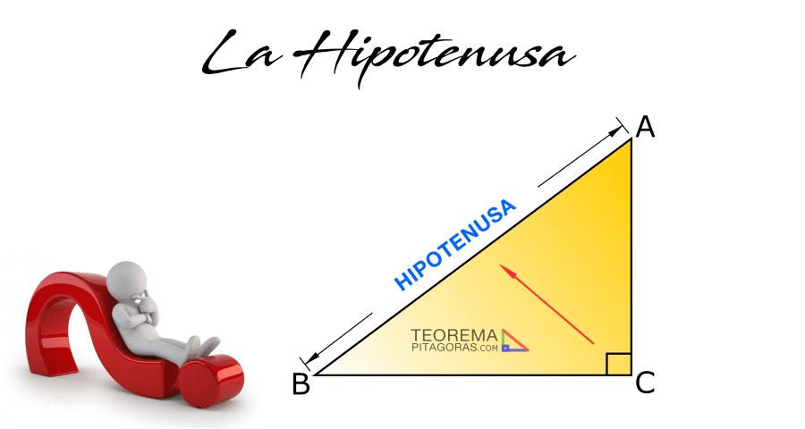 Hipotenusa del triángulo rectángulo