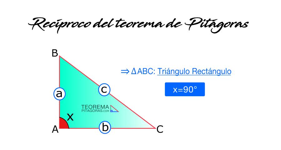 Recíproco del teorema de Pitágoras